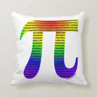 Evan's Pi #2 Throw Cushions