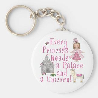 Every Princess Key Ring