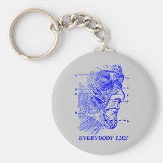 Everybody Lies Basic Round Button Key Ring