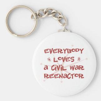 Everybody Loves A Civil War Reenactor Basic Round Button Key Ring
