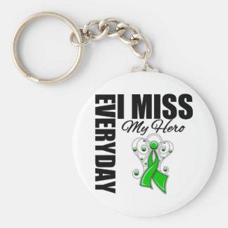 Everyday I Miss My Hero v2 Kidney Cancer Basic Round Button Key Ring