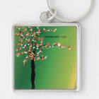 Everything will be alright key ring