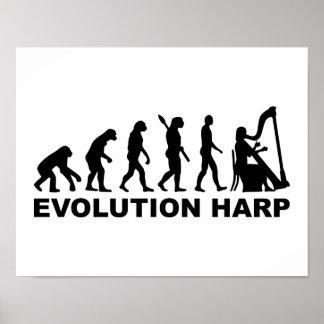 Evolution Harp Posters