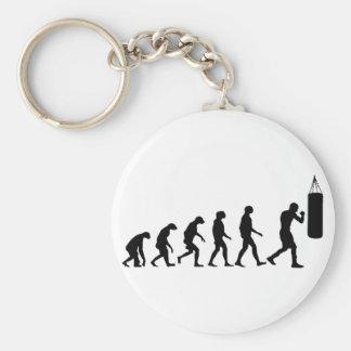 Evolution of Boxing Key Ring