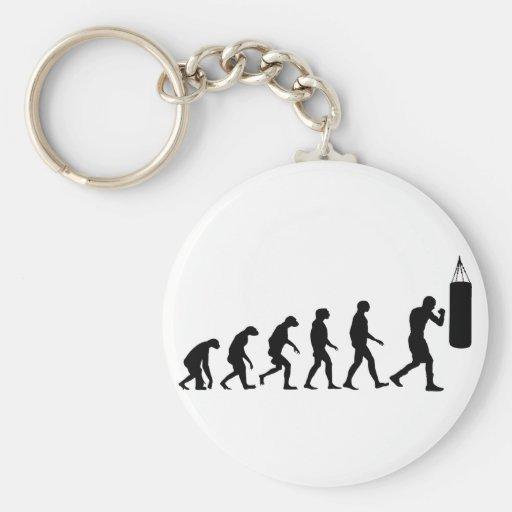 Evolution of Boxing Key Chain