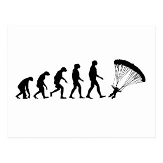 Evolution of Parachuting Post Cards