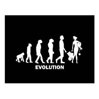 Evolution of shopping postcard
