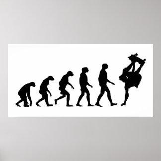 Evolution of Skateboarding Poster