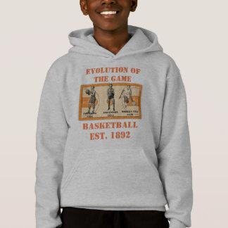 Evolution of the Game--Basketball