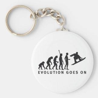 evolution snowboard basic round button key ring