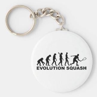 Evolution Squash Basic Round Button Key Ring