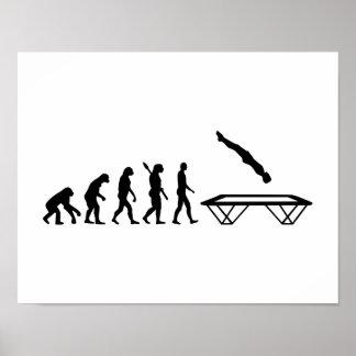 Evolution Trampoline Poster