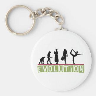 Evolution Yoga Key Ring