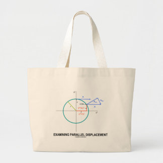 Examining Parallel Displacement (Geometry) Bag