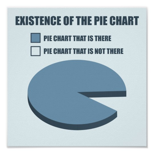 Existence of the Pie Chart