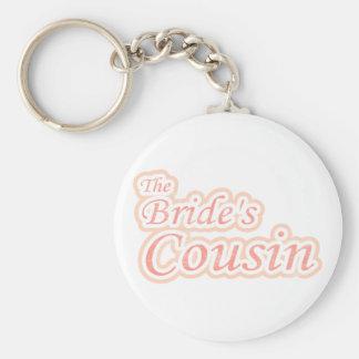 Extravaganza Bride s Cousin Melon Key Chains