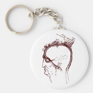 eye/brain study key ring