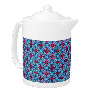 Eye Candy Kaleidoscope    Pattern  Teapots