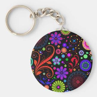Eye Candy Keychain