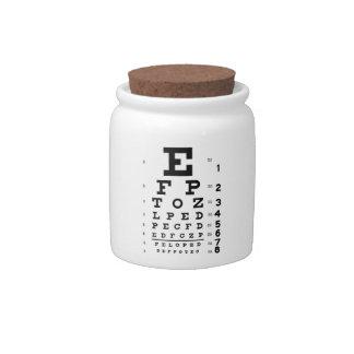 Eye Chart Candy Jar