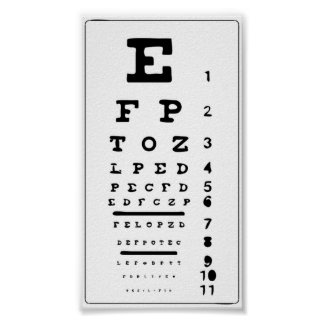 Eye poster chart test your vision poster print