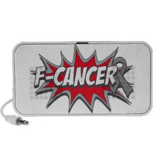 F-Brain Cancer Travel Speaker