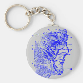 Face Diagram Basic Round Button Key Ring