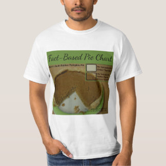 Fact-Based Pie Chart by RoseWrites T-Shirt