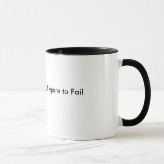 Failure to Prepare, Prepare to Fail