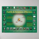 Faith and Science: Nuclear Physics