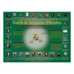 Faith and Science: Nuclear Physics Poster