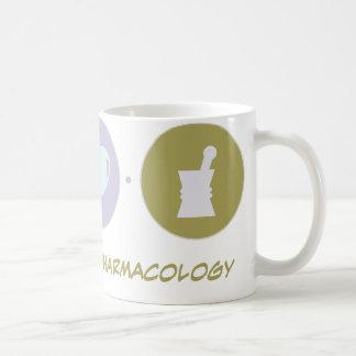 Faith Love Pharmacology Coffee Mug