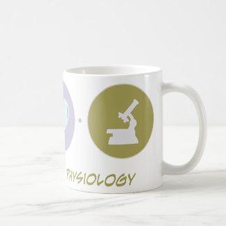Faith Love Physiology Coffee Mug
