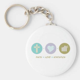 Faith Love Statistics Key Ring