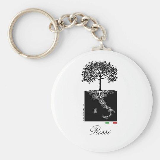 Famiglia Italiana Keychain