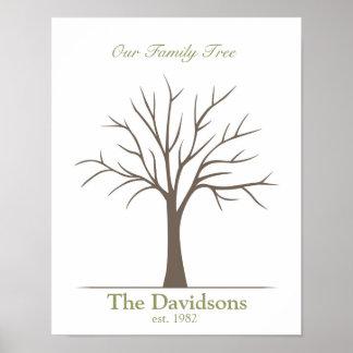 Family Fingerprint Tree Posters