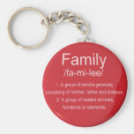 Family - Meaning Key Chains