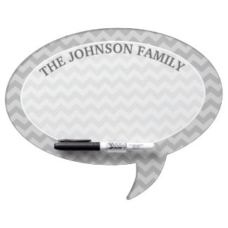 Family Name with Trendy Chevron Pattern Dry Erase Board