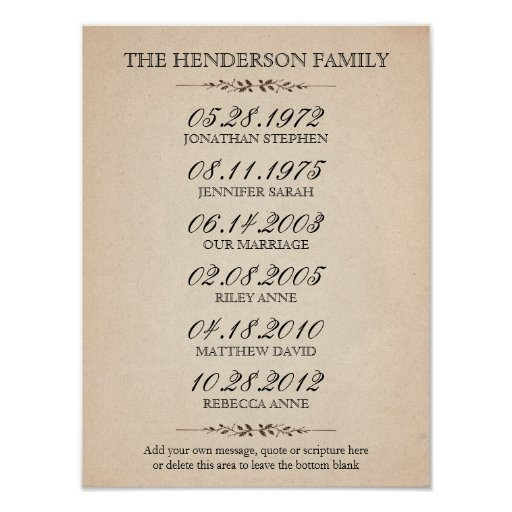 Family of Five Important Events Posters