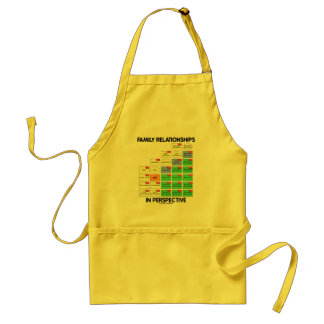 Family Relationships In Perspective (Reunion) Apron