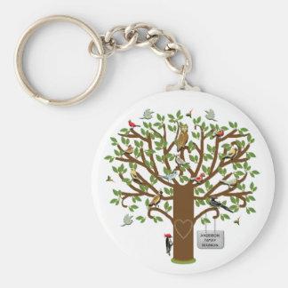 Family Reunion Keepsake Basic Round Button Key Ring