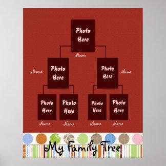 Family Tree 02 Poster