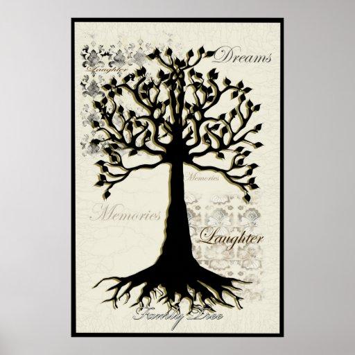 family tree copy poster