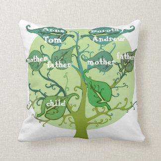 Family Tree Custom Personalised Throw Cushion