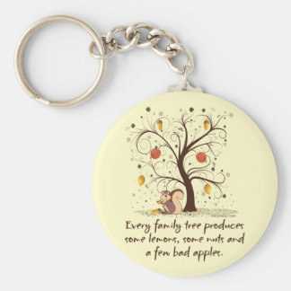 Family Tree Humor Key Ring