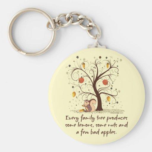Family Tree Humor Key Chain