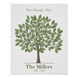 Family Tree - Large Posters