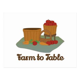 Farm to Table Postcard