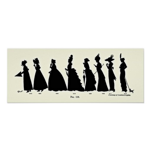 Fashion Through the Ages Poster