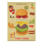 Fast food info graphic